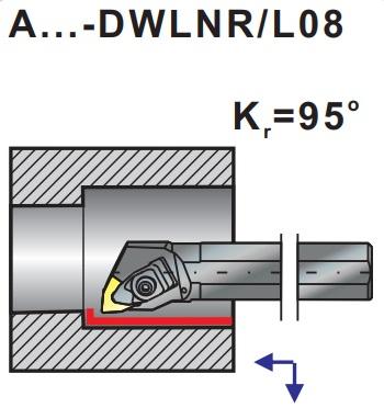 Nože soustružnické A..- DWLNR, DWLNL